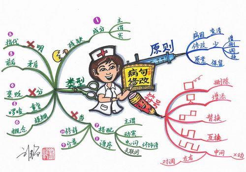 《刘艳思维导图复习法》小学语文数学英语思维导图(10张)百度网盘