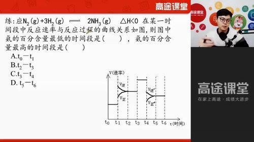 高途李波化学春季班(高清视频)百度网盘