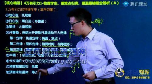 2021高考坤哥一轮力学复习(完结)(28.4G高清视频)百度网盘