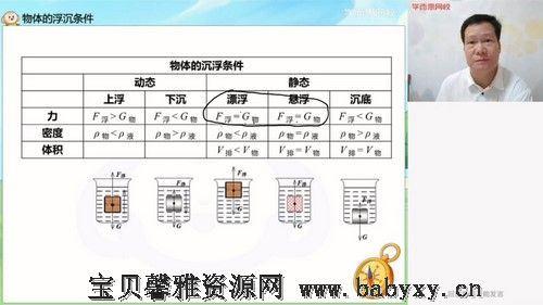 2021春季初二物理目标班杜春雨(完结)(8.32G高清视频)百度网盘