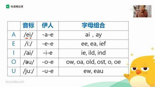 有道精品课李军初中英语有道国际音标与自然拼读12期(完结超清视频打包)百度网盘