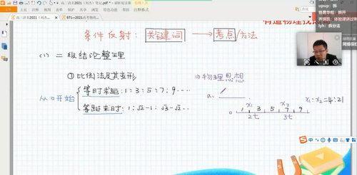 有道精品课2021高考刘杰物理二轮清北班(5.15G高清视频)百度网盘