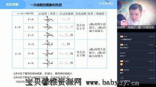 2021春季初二数学直播菁英班朱韬(完结)(5.87G高清视频)百度网盘