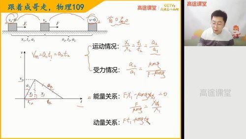 高途2021高考武文成物理高三物理寒假班(3.52G高清视频)百度网盘