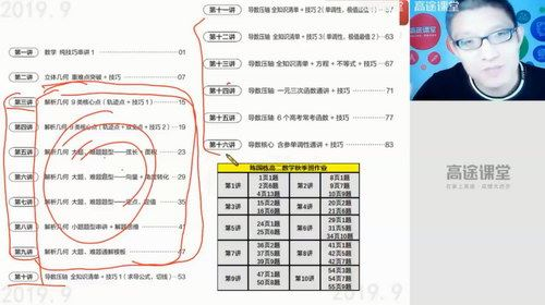 高途2020高二数学陈国栋秋季班(高清视频)百度网盘