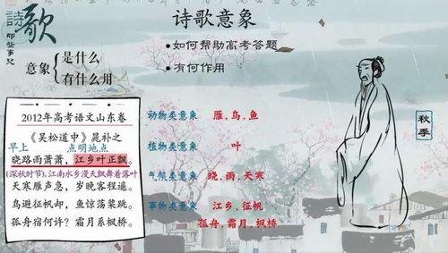 乐乐课堂高中语文诗歌鉴赏(856×480视频)百度网盘