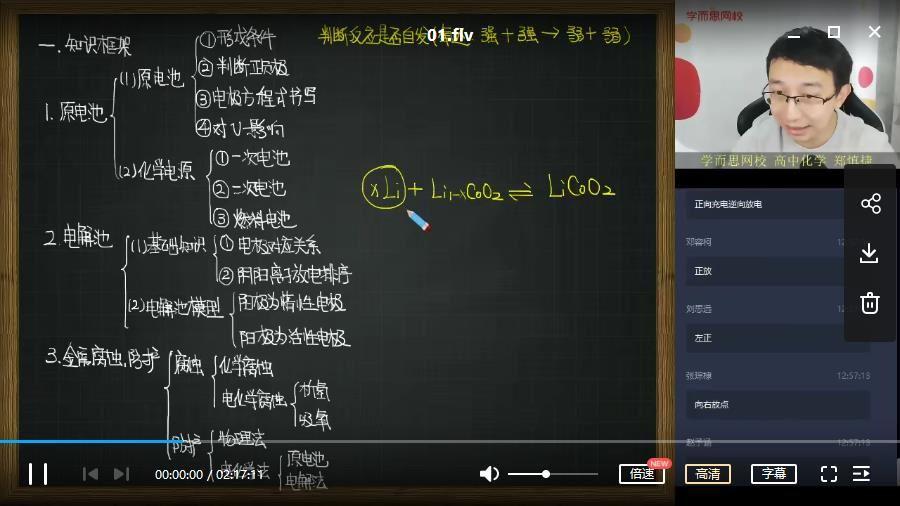 2020【春季目标985班】高三化学 学而思2轮复习下直播班(全国)郑慎捷