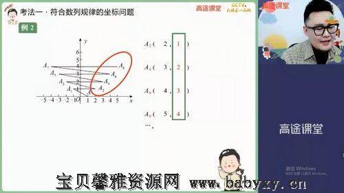高途2021春季初一数学菁英班全国版郭嘉(12.6G高清视频)百度网盘