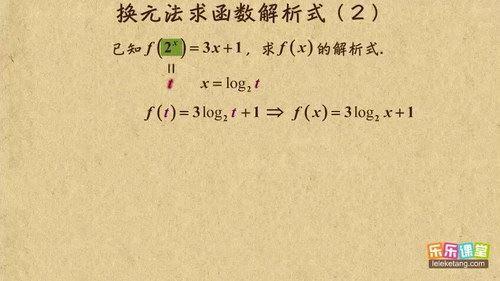 乐乐课堂之高中数学视频(高清视频打包)百度网盘
