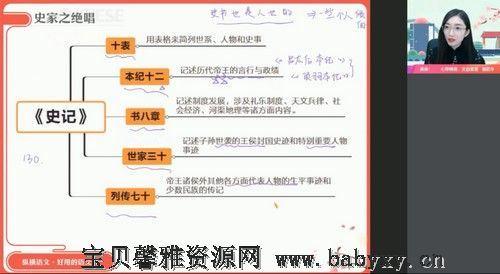2022高一语文暑假邵娜冲顶班(13.4G高清视频)百度网盘