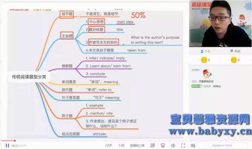 2021跟谁学徐磊英语二轮寒假班(5.57G高清视频)百度网盘