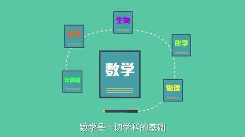 常青藤爸爸 小鱼老师越玩越聪明的儿童数独训练营(完结)(960×540视频)百度网盘