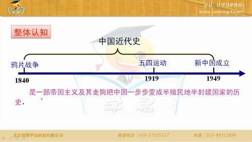 学科网名师微课堂鲁志兵中国近现代史专题课程(高清视频)百度网盘