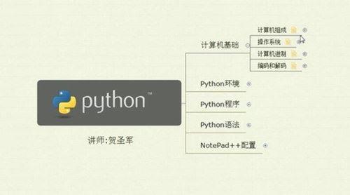 贺圣军Python轻松入门到项目实战(经典完整版)(超清视频)百度网盘