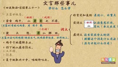 乐乐课堂高中高考语文文言文实词虚词复习专题训练课程(标清打包)百度网盘