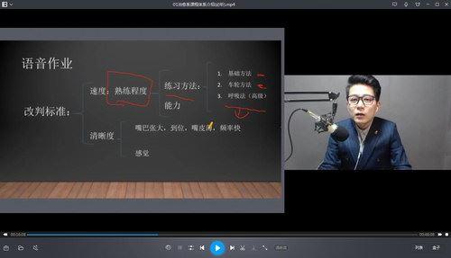 2019年跟谁学耿建超治愈系英语完整版视频(高清课程+讲义教材打包)百度网盘