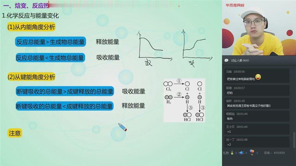 2019暑【学而思】高二暑化学凌云班刘玉