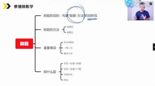 2021高考蔡德锦数学一轮直播课(7.32G高清视频)百度网盘