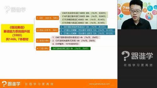 跟谁学韩宇极简英语语法词汇单词视频课程+电子教材(高清打包)百度网盘