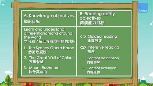 英语阅读课(完结)(高清视频)百度网盘