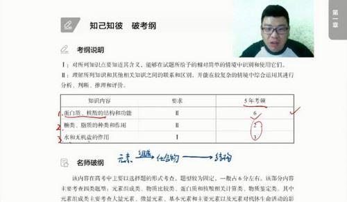 2021年高考生物万猛黑马班(完结)(10.4G高清视频)百度网盘