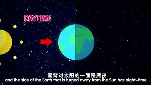 趣味科学启蒙之星际旅行(完结)(高清视频)百度网盘