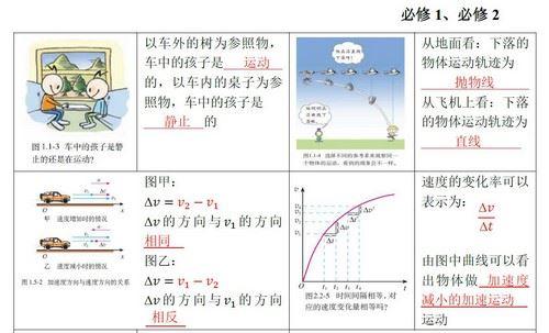 2021高考物理马小军押题课点睛班(高清视频)百度网盘