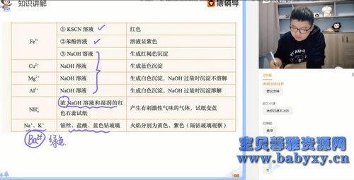 2021猿辅导高三化学平赫寒假班(清北)(4.67G高清视频)百度网盘