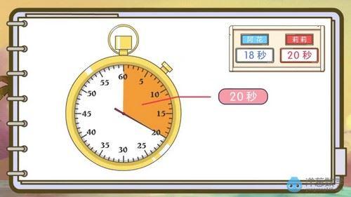 洋葱数学人教版三年级上下册合集(完结)(1.27G480P标清视频)百度网盘