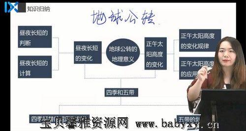 2021地理秦琳第一阶段(12.9G高清视频)百度网盘