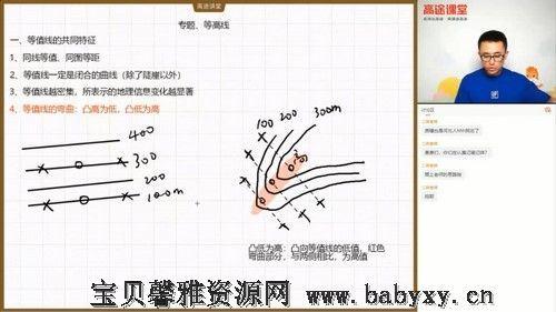 高途2022高考高三地理林萧暑假班(4.15G高清视频)百度网盘