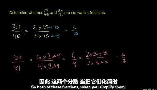 可汗学院小学数学(中文字幕视频)百度网盘