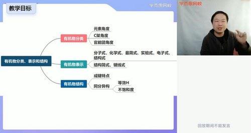 2021寒假高二郑瑞化学目标985(完结)(5.33G超清视频)百度网盘