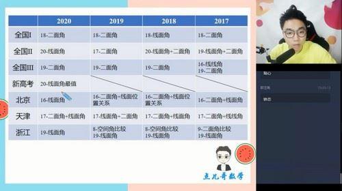 2020秋季高二徐强数学清北班(完结)(4.04G高清视频)百度网盘
