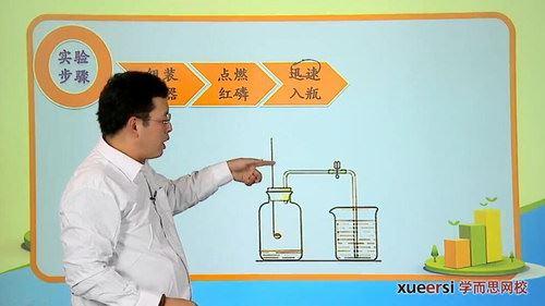 轻松搞定:初中化学综合实验(学而思6讲)百度网盘