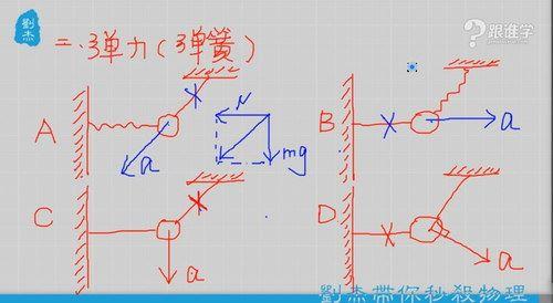 跟谁学视频课程-刘杰高中物理力电全套复习视频(70讲高清打包)百度网盘