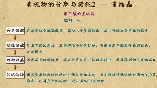 乐乐课堂高中之化学篇(高清视频)百度网盘