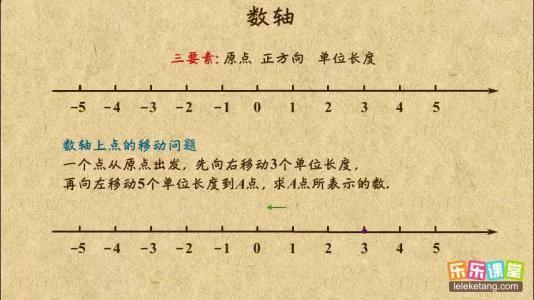乐乐课堂天天练数学视频 百度网盘