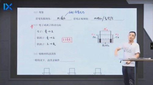 2020化学逆袭班(10.6G高清视频)百度网盘