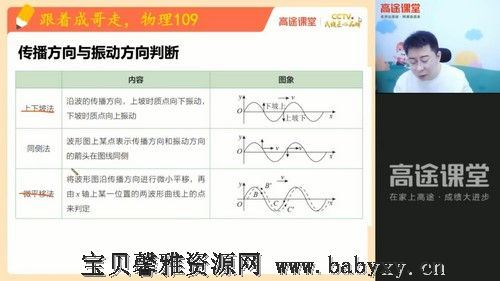 2021高考物理武文成春季班(5.07G高清视频)百度网盘