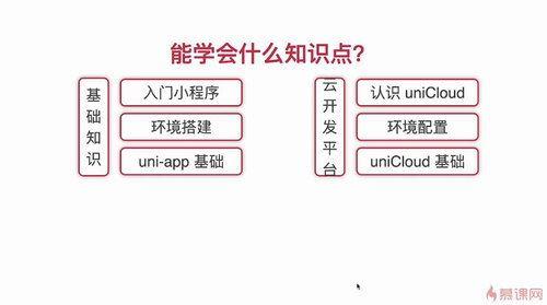 uni-app 快速入门 从零开始实现新闻资讯类跨端应用(超清视频)百度网盘