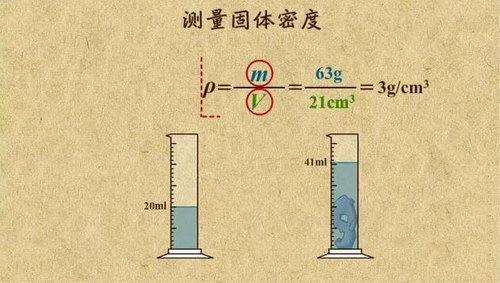 乐乐课堂初中中考物理专题(标清视频)百度网盘