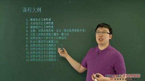 高中数学模块精讲–圆锥曲线(学而思李睿12讲)百度网盘