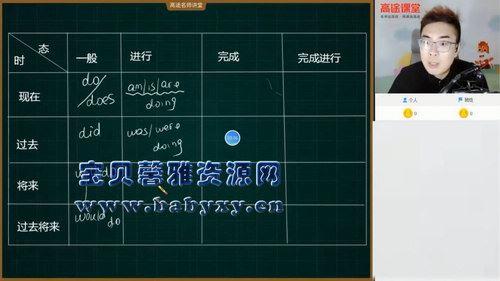 2021高途王赞高考英语暑假班(4.56G高清视频)百度网盘