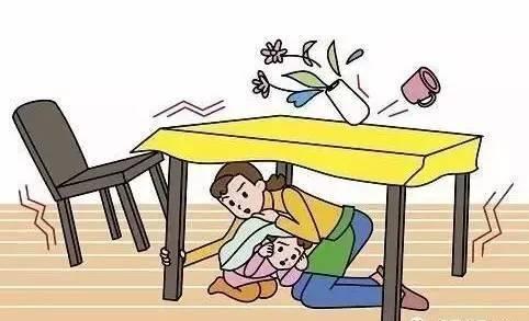 教小朋友应对地震等自然灾害(英文无字幕)安全教育系列 百度网盘
