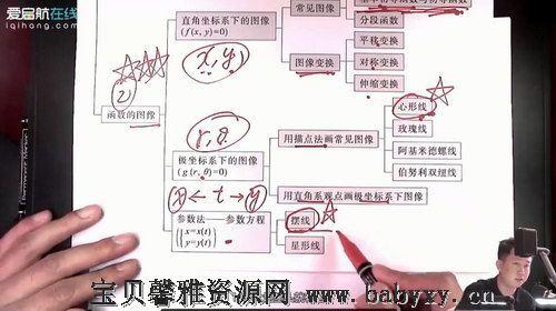 2022考研数学基础30讲书课包(41.0G高清视频)百度网盘