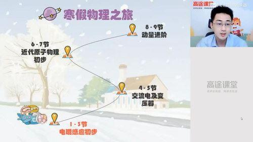 2021高途高二张展博物理寒假班(2.58G高清视频)百度网盘