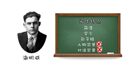 张颐武精讲世界名著(完结)(高清视频)百度网盘