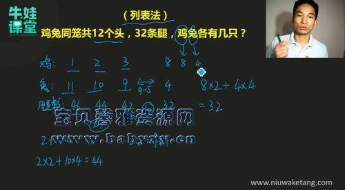 牛娃课堂小学三年级奥数(含配套习题)(13.9G高清视频)百度网盘