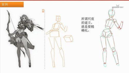 高高手系列课程 新概念CG系列课程-CG绘画基础班(陈惟超清视频)百度网盘